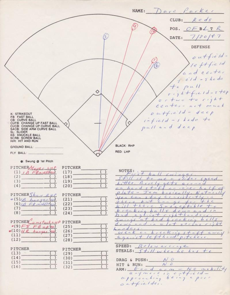 1987 Scouting report on Dave Parker
