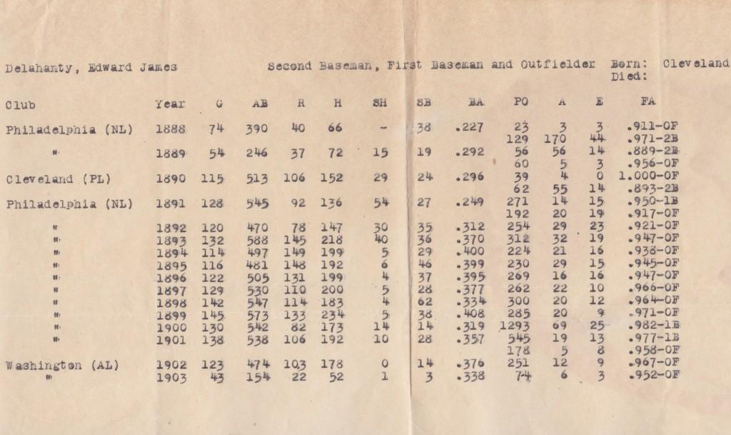 Lanigan's records on Ed Delahanty's career