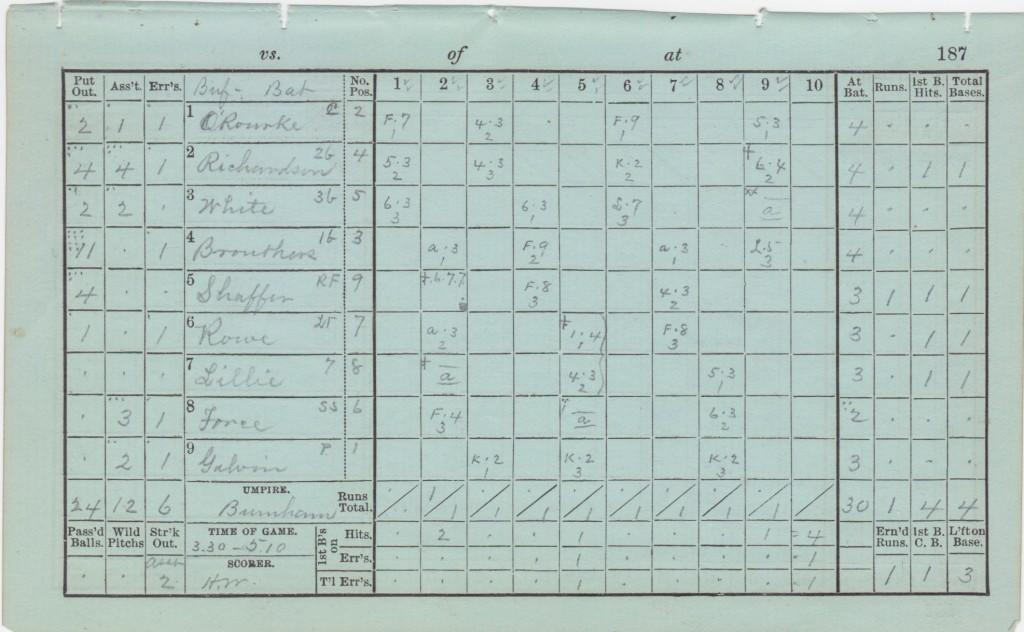 Harry Wright's initialed scorecard from June 5, 1883 - Pud Galvin takes the loss
